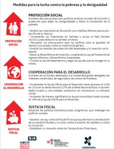 medidas contra pobreza
